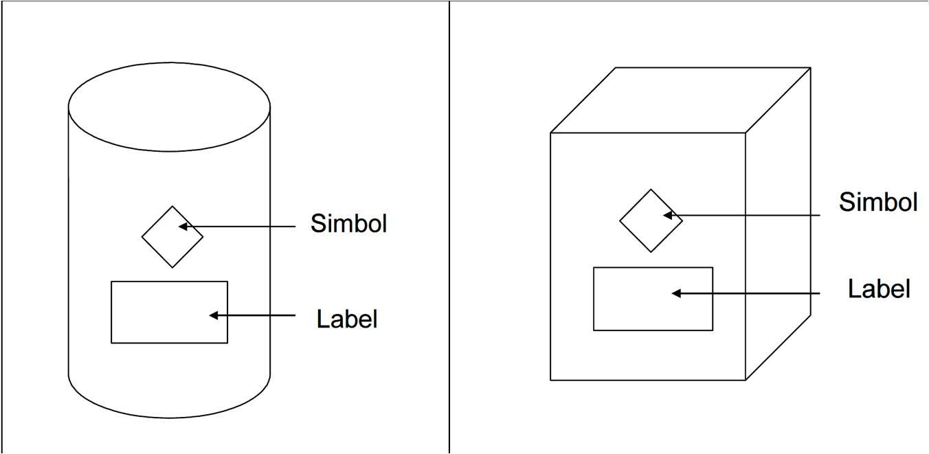 Gambar 12. Contoh pemasangan simbol dan label.