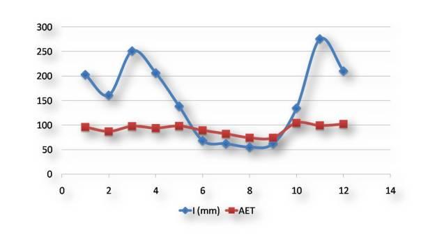 Panduan menghitung timbulan leachate/lindi beserta dengan