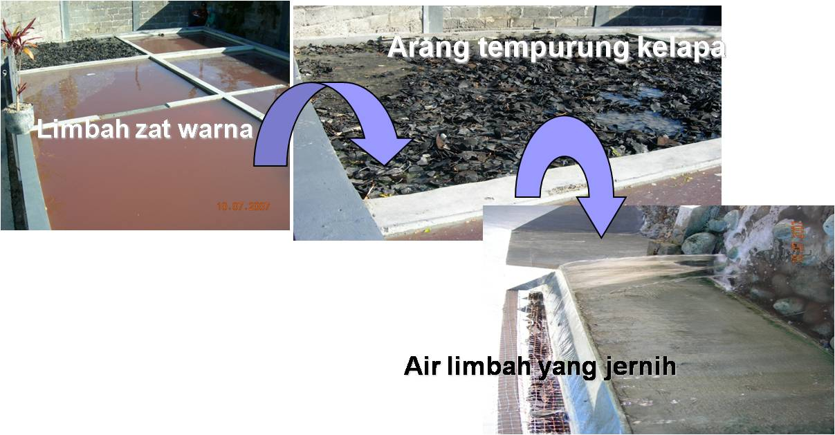 Contoh sistem pengolahan limbah cair B3