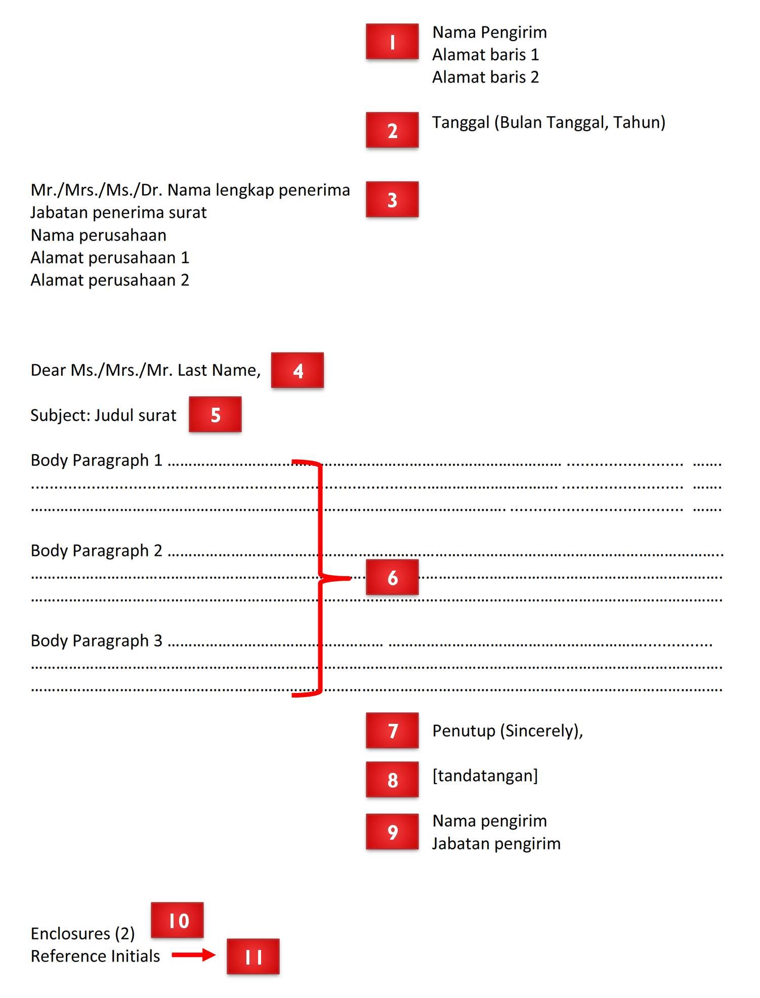 Format Surat Bisnis Bahasa Inggris Jujubandung